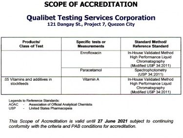 Continued Accreditation (1)